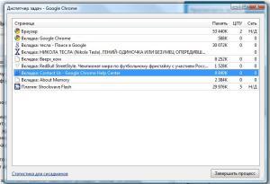 google-chrome диспетчер задач